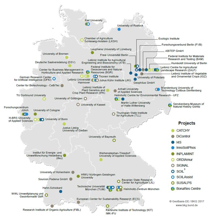 BonaRes - Sites Overview